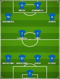 Japan pes formation