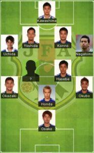 Best Japan Formation