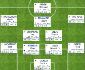 Japan fifa formation