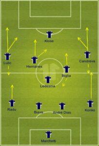 Lazio uefa formation
