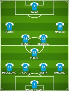 Lazio pes formation