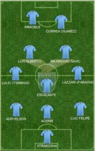 Lazio Formation formation