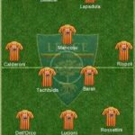 5 Best Lecce Formation 2021 - Lecce FC Today Lineup 2021