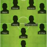 5 Best Leganes Formation 2021 - Leganes CF Today Lineup 2021