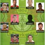 5 Best Bayer Leverkusen Formation 2021 - Leverkusen Fc Lineup 2021