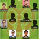 5 Best Mainz Formation 2021- Mainz FC Today Lineup 2021