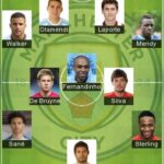 Best Manchester City Formation