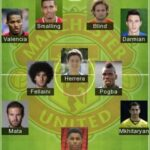 Best Manchester United Formation