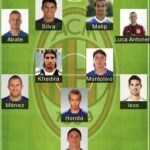 5 Best AC Milan Formation 2021 - AC Milan FC Today Lineup 2021