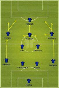 Napoli uefa formation