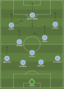 Napoli dls formation
