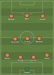 Netherlands dls formation