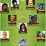 Best Netherlands Formation