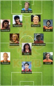 Best Netherlands Formation