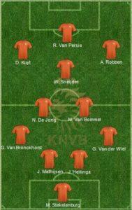 Netherlands Formation