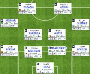 PSG fifa formation