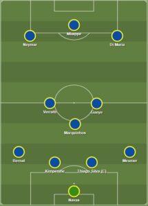 PSG dls formation