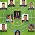 5 Best PSG Formation 2021 - Paris Saint Germain Today Lineup 2021