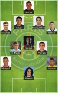 Best PSG Formation
