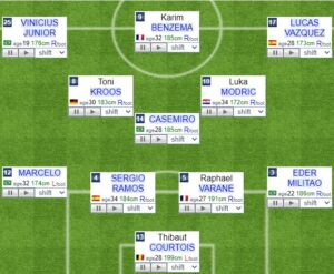 Real Madrid fifa formation