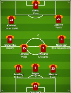 Roma pes formation