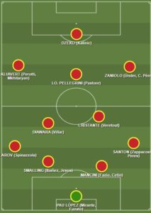 roma dls formation