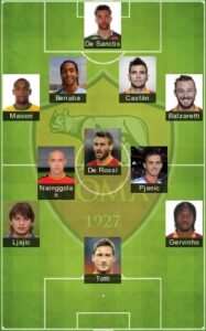 Best Roma Formation