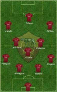 Roma Formation