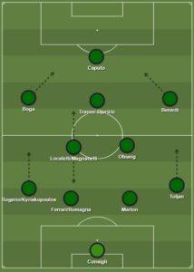 Sassuolo dls formation