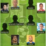 5 Best Sassuolo Formation 2021   Sassuolo FC Today Lineup 2021