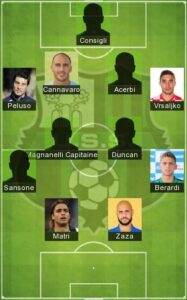 Best Sassuolo Formation