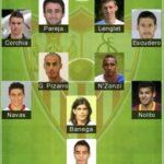 5 Best Sevilla Formation 2021 - Sevilla FC Today Lineup 2021