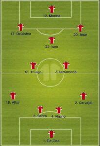 Spain uefa formation