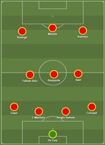 Spain dls formation