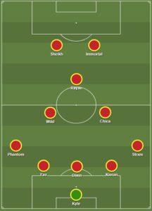 Torino dls formation