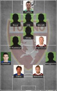 Best Torino Formation