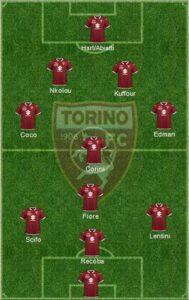 Torino Formation