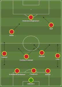 Union Berlin dls formation