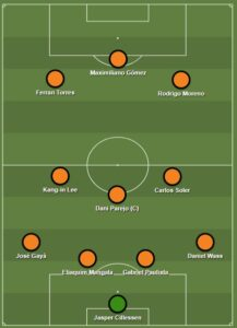 Valencia dls formation