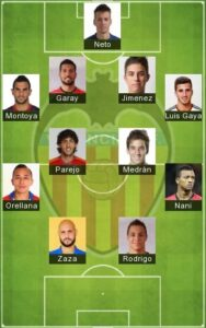 Best Valencia Formation