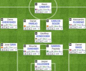 Valencia fifa formation