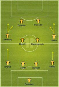Verona uefa formation