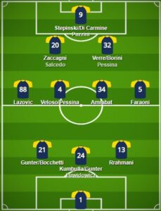 Verona pes formation