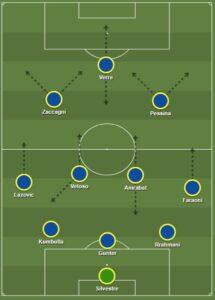Verona dls formation