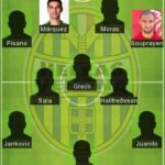 5 Best Verona Formation 2021 - Verona FC Today Lineup 2021