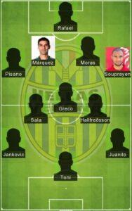 Best Verona Formation