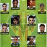 5 Best Villarreal Formation 2021 - Villarreal FC Today Lineup 2021