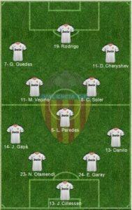 Valencia Formation