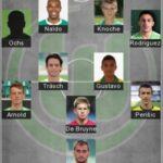 5 Best Wolfsburg Formation 2020 | Wolfsburg FC Lineup 2020