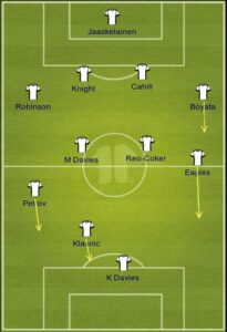 WOLVERHAMPTON uefa formation